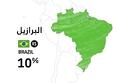 الإكرامية (البقشيش) في البرازيل