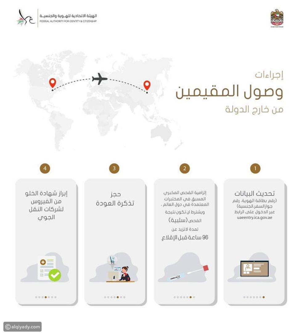 الإمارات تعلن إجراءات المرحلة الثانية من عودة المقيمين
