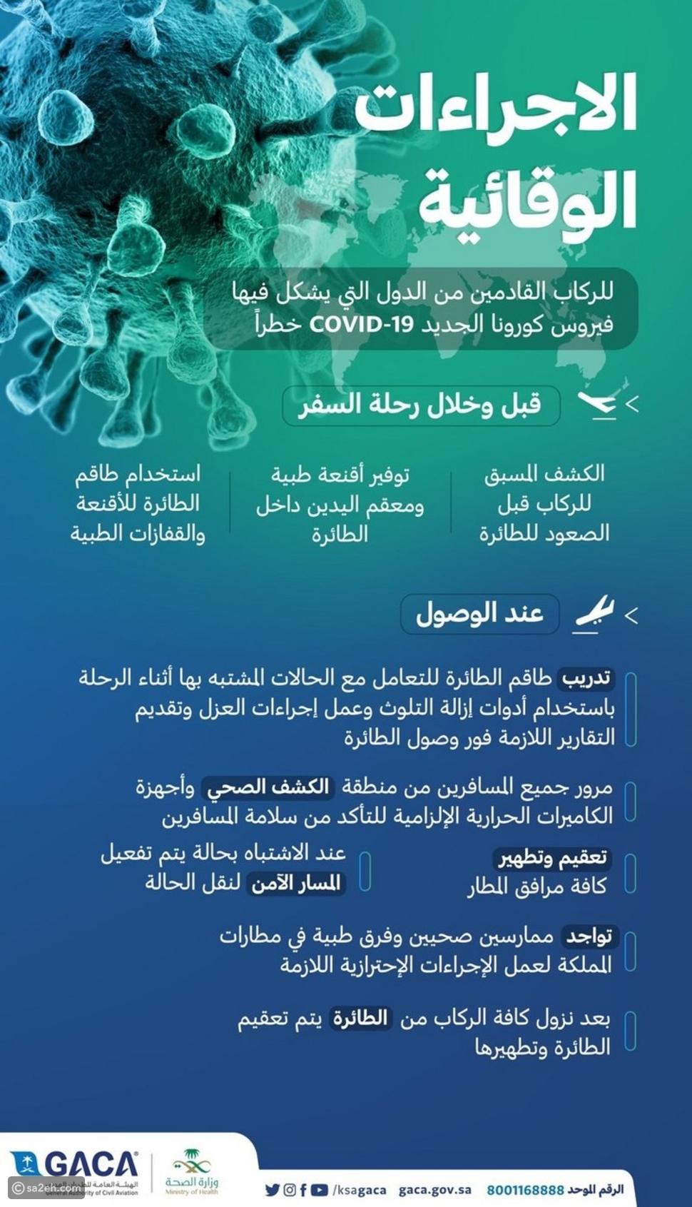 9 إجراءات سعودية للوقاية من فيروس كورونا خلال الرحلات الجوية