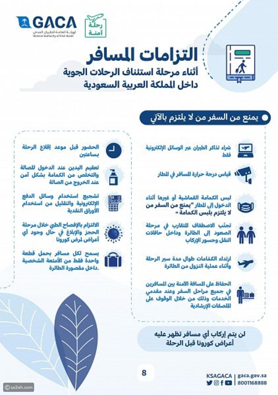 منع السفر بدون كمامة والإفصاح الصحي: دليل إرشادي للمسافرين في السعودية