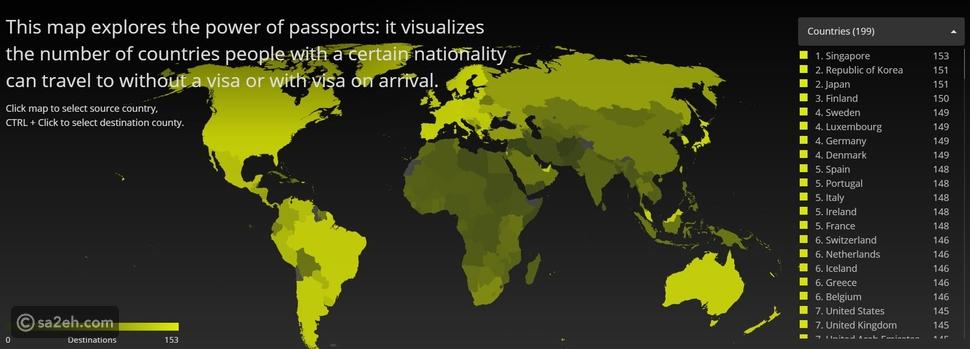 هكذا تعرّف الدول التي يمكنك دخولها دون تأشيرة
