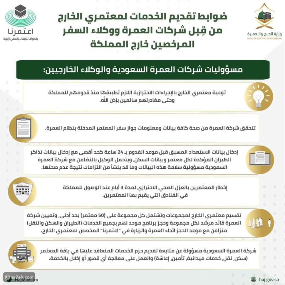 السعودية تستعد لاستقبال معتمري الخارج